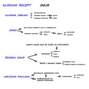analiza tufahije pred dekostrukciju